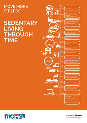 MMSL_Sedentary-Living-Poster_1of1